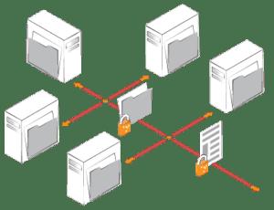 File Transfers Image